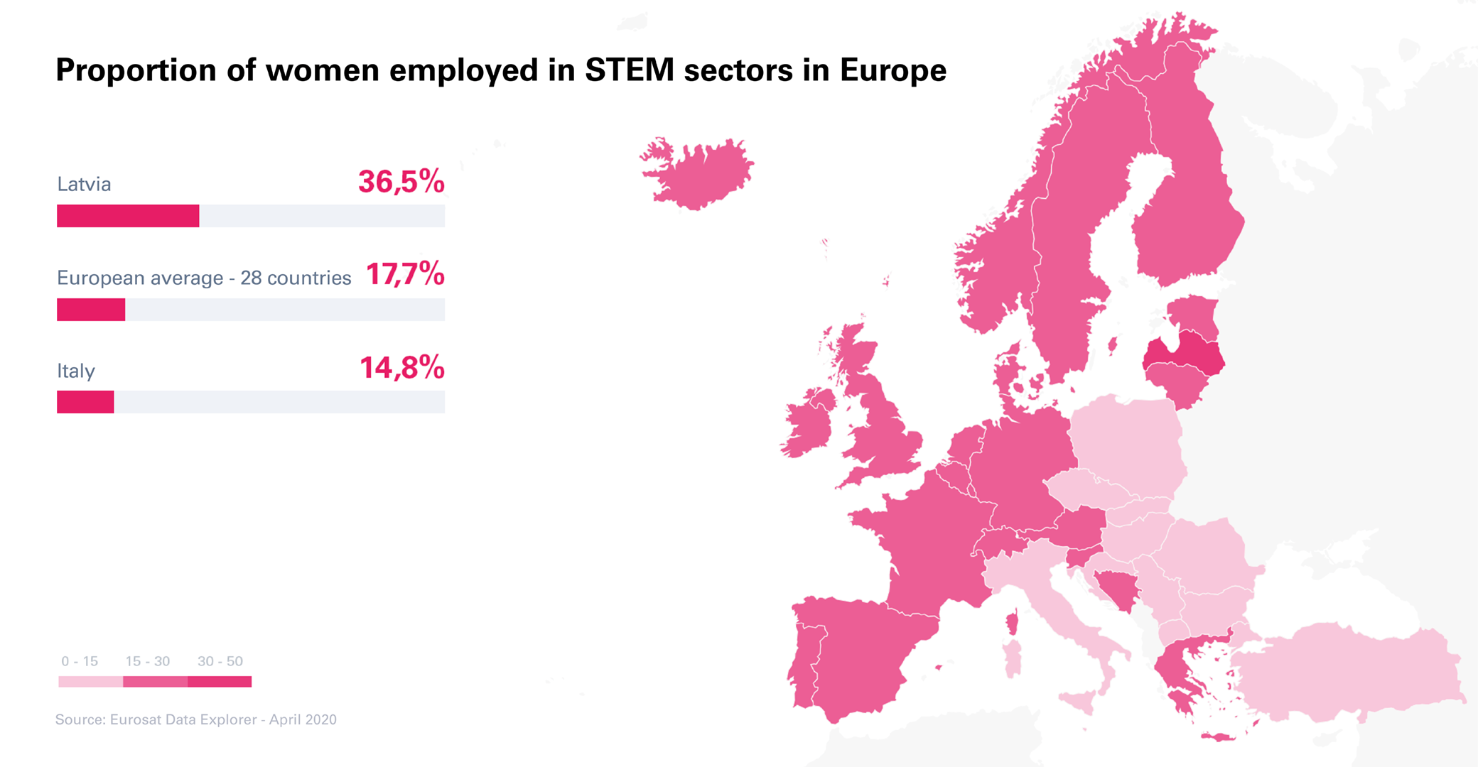 Stem - Dati occupazione in Europa - Enel.it