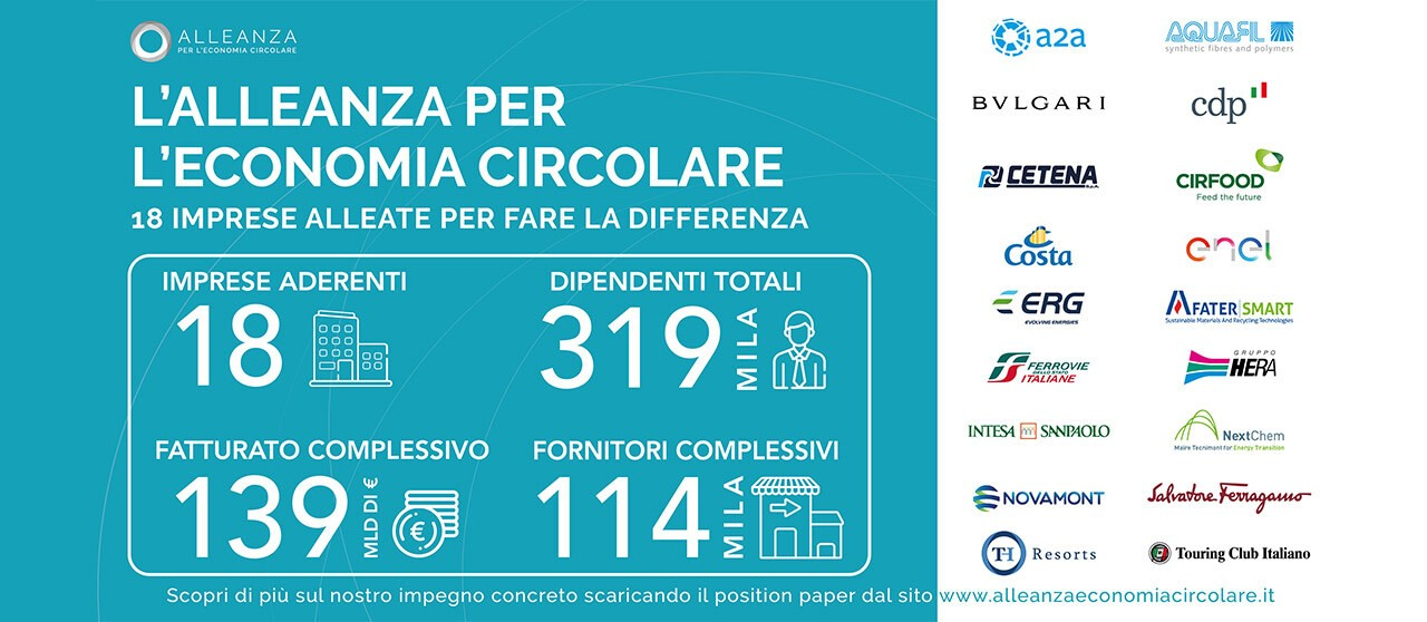 Circular econonomy alliance 2020 - Enel.it