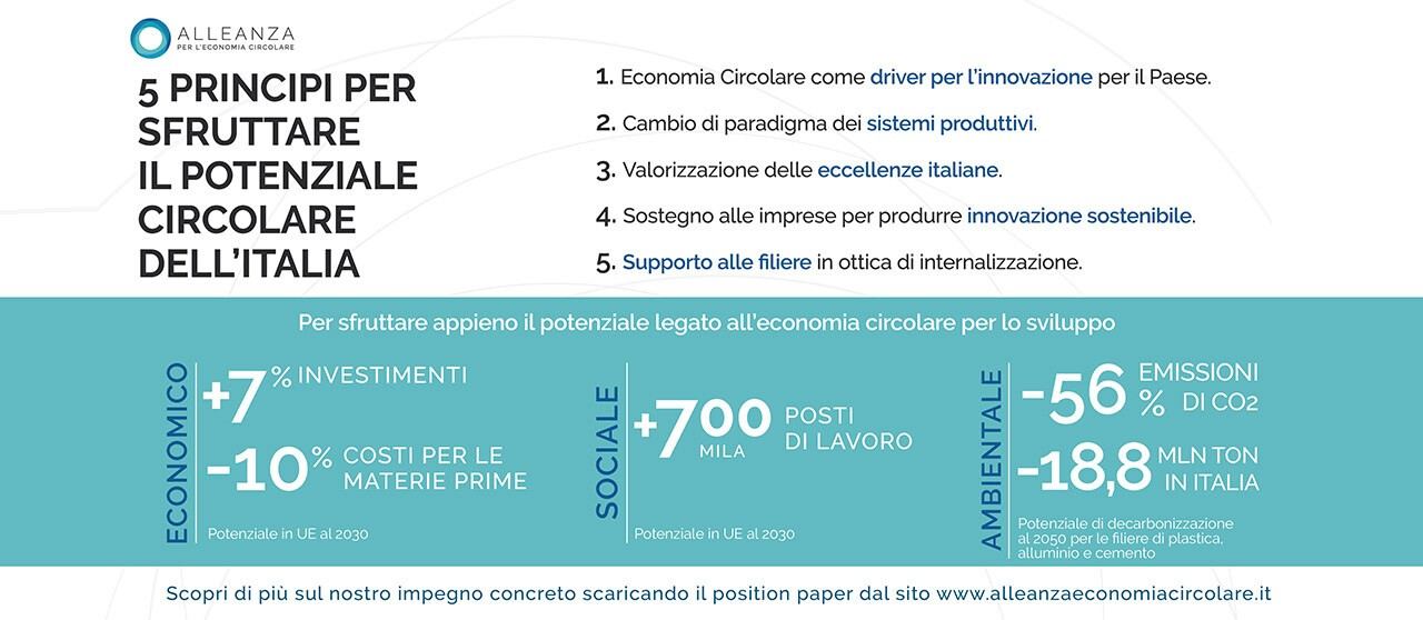 Alliance circular economy 2020 | Enel.it